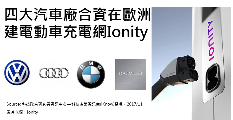 策略評析 : 四大汽車廠合資在歐洲建電動車充電網ionity 科技產業資訊室
